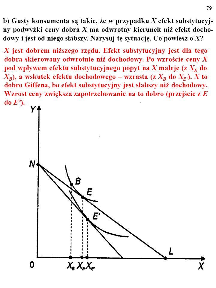 b) Gusty konsumenta są takie, że w przypadku X efekt substytucyj-ny podwyżki ceny dobra X ma odwrotny kierunek niż efekt docho-dowy i jest od niego słabszy. Narysuj tę sytuację. Co powiesz o X
