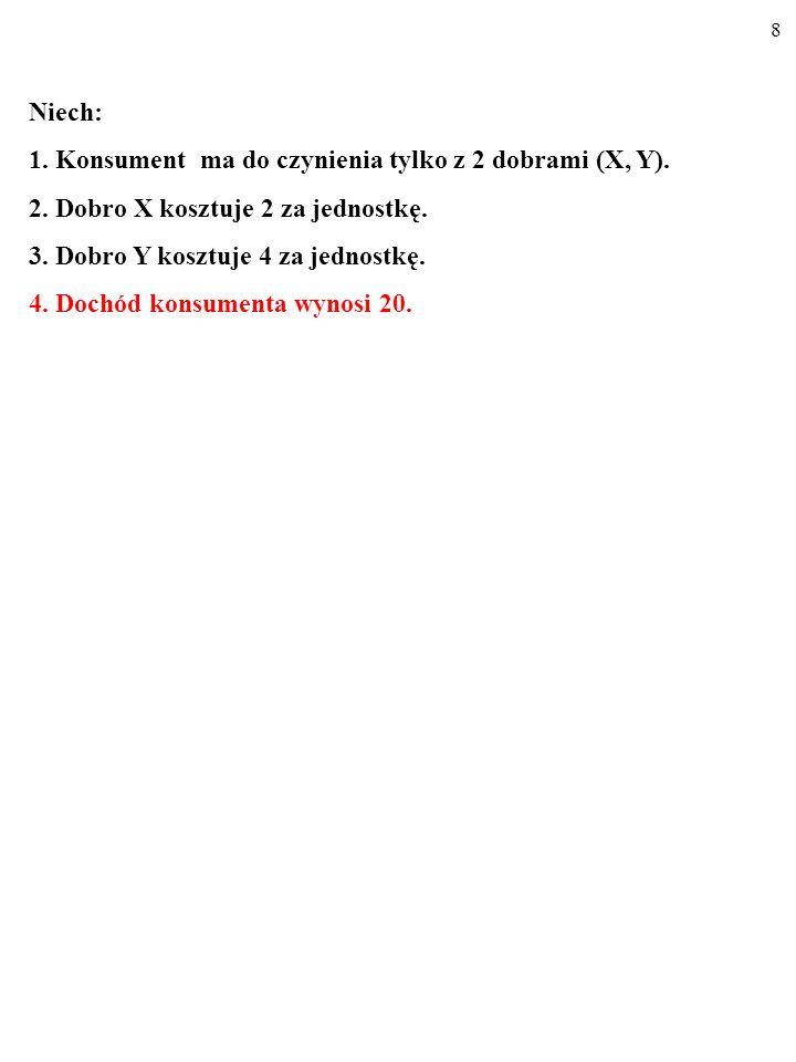 Niech: 1. Konsument ma do czynienia tylko z 2 dobrami (X, Y). 2. Dobro X kosztuje 2 za jednostkę.