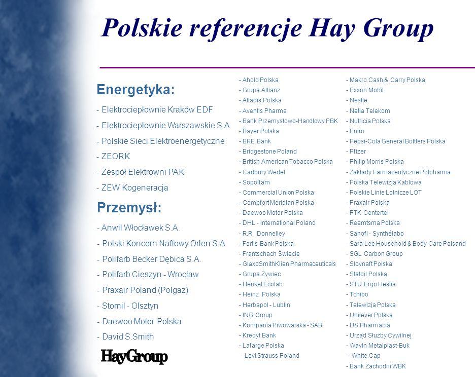 Polskie referencje Hay Group