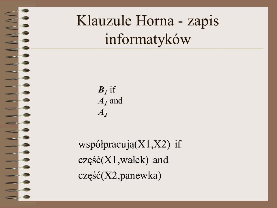 Klauzule Horna - zapis informatyków