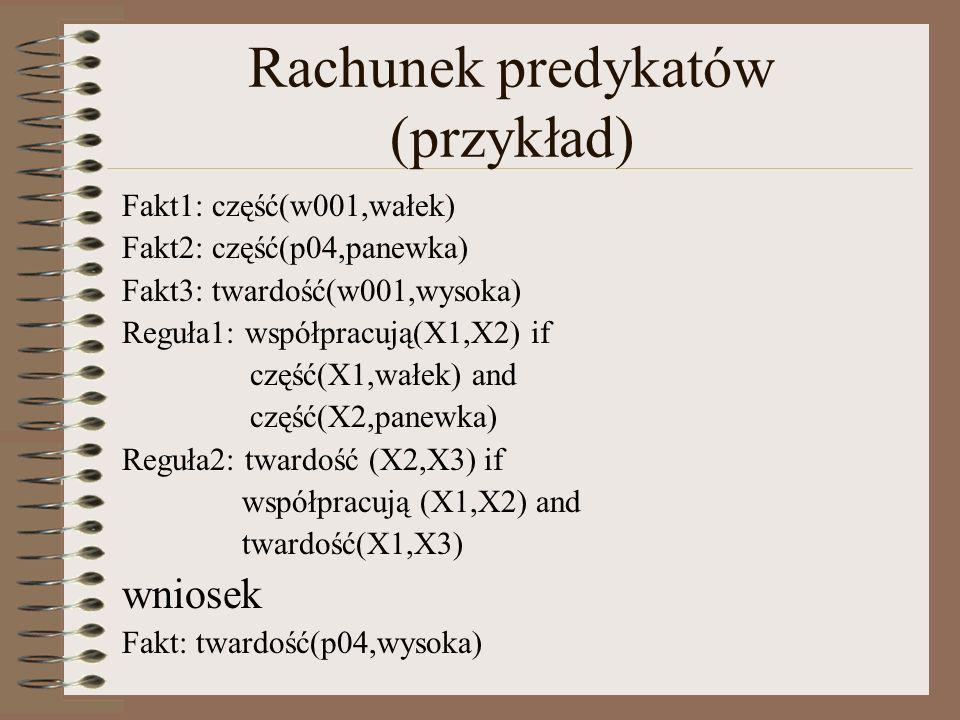 Rachunek predykatów (przykład)