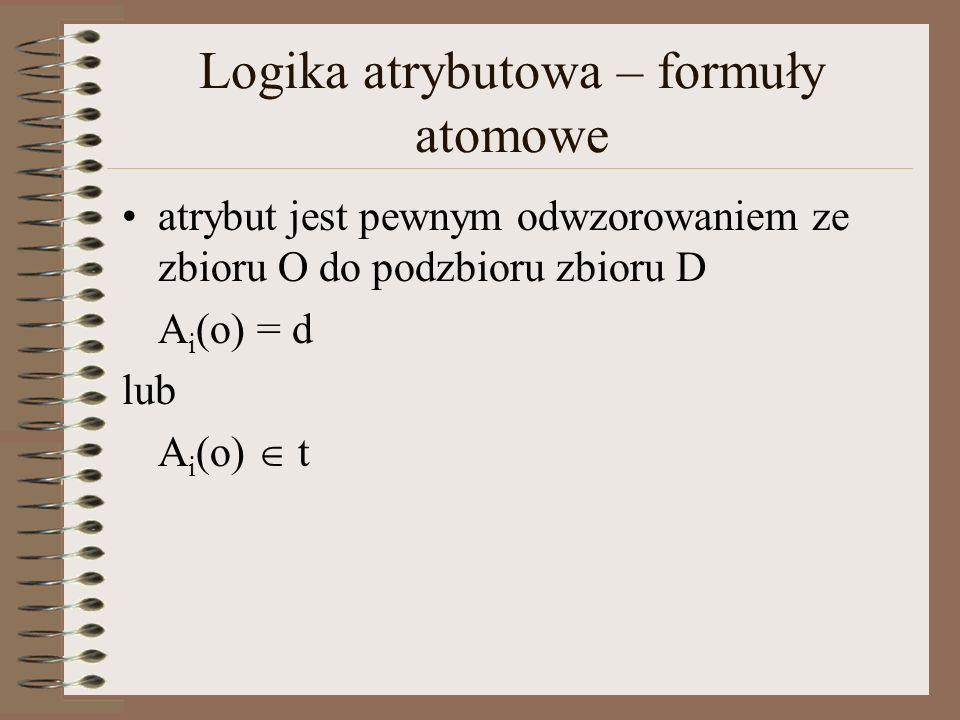 Logika atrybutowa – formuły atomowe