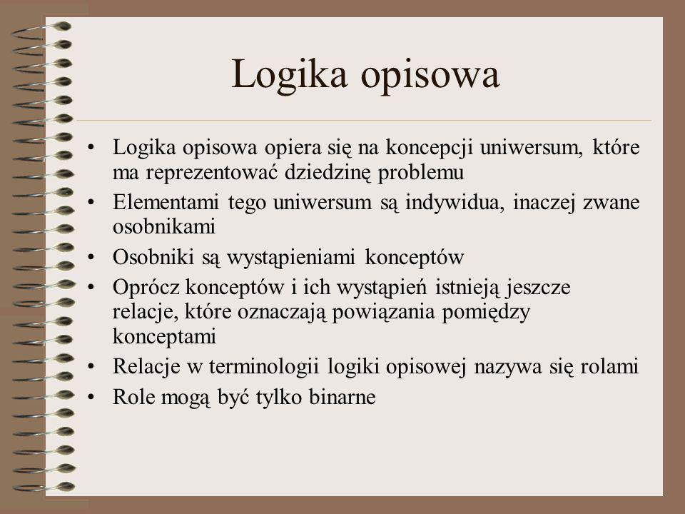 Logika opisowa Logika opisowa opiera się na koncepcji uniwersum, które ma reprezentować dziedzinę problemu.