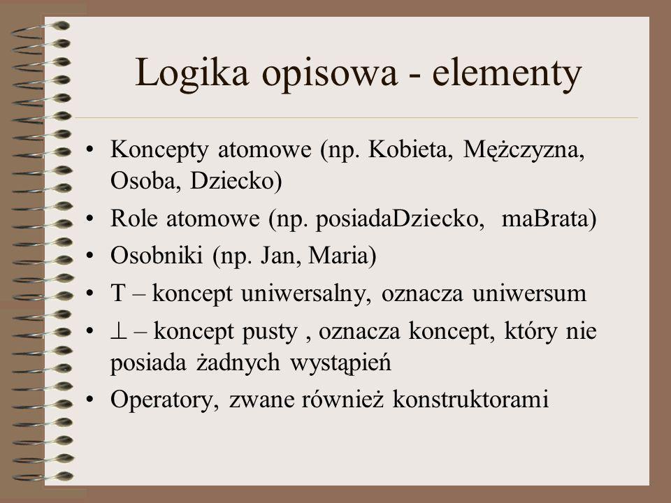 Logika opisowa - elementy