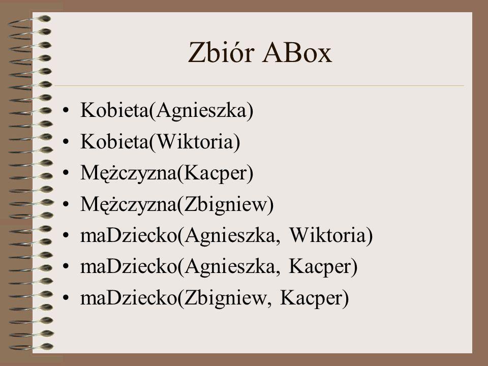 Zbiór ABox Kobieta(Agnieszka) Kobieta(Wiktoria) Mężczyzna(Kacper)