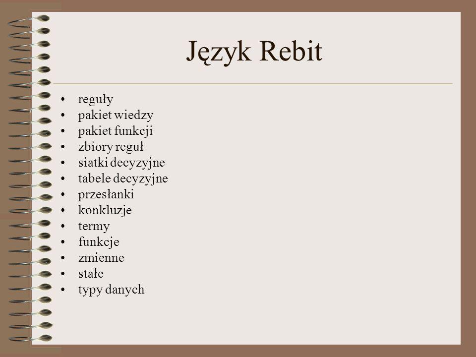 Język Rebit reguły pakiet wiedzy pakiet funkcji zbiory reguł