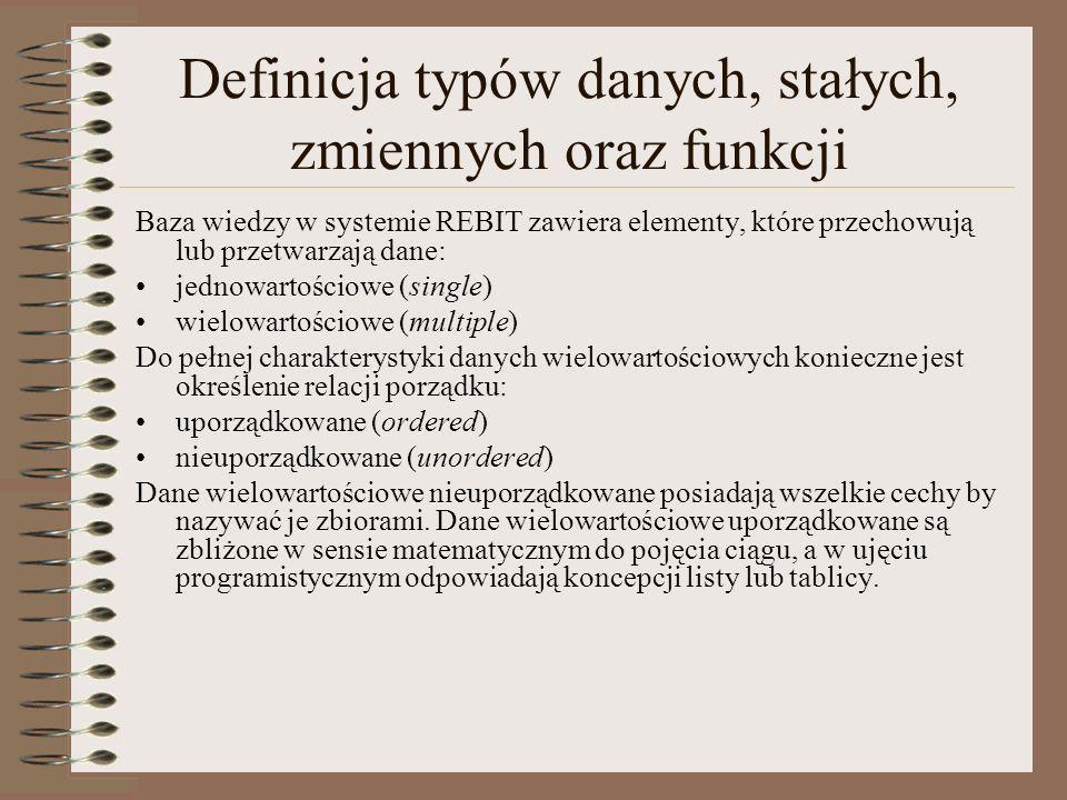 Definicja typów danych, stałych, zmiennych oraz funkcji