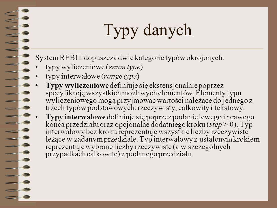 Typy danych System REBIT dopuszcza dwie kategorie typów okrojonych: