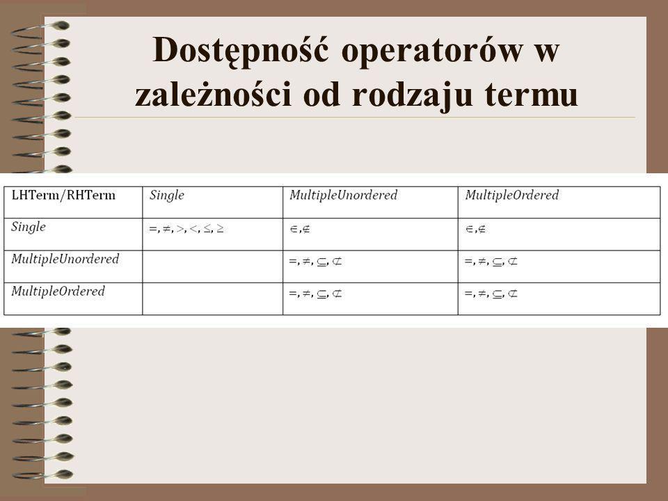 Dostępność operatorów w zależności od rodzaju termu