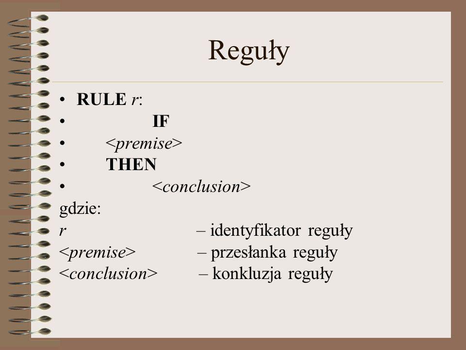 Reguły RULE r: IF <premise> THEN <conclusion> gdzie: