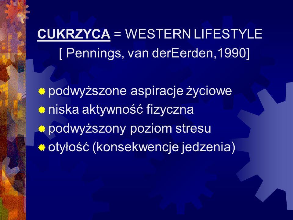 CUKRZYCA = WESTERN LIFESTYLE
