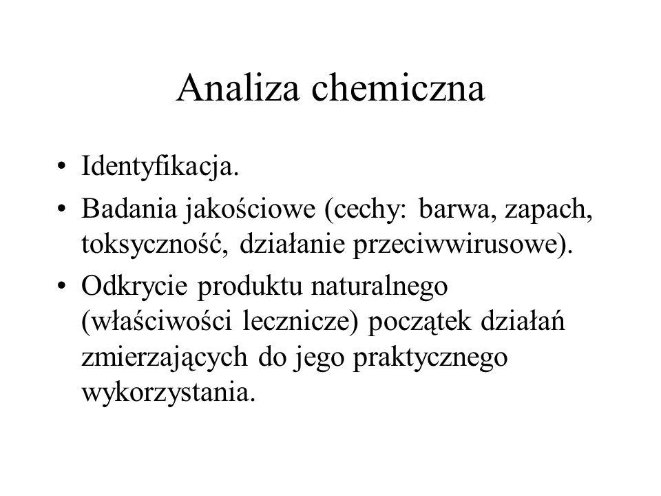 Analiza chemiczna Identyfikacja.