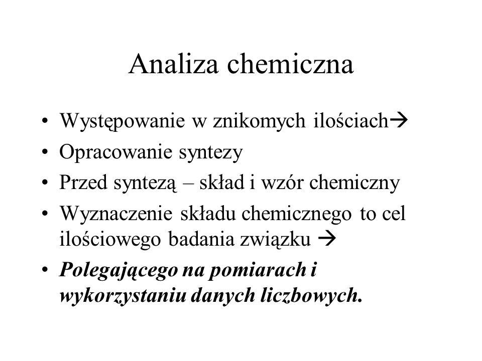 Analiza chemiczna Występowanie w znikomych ilościach