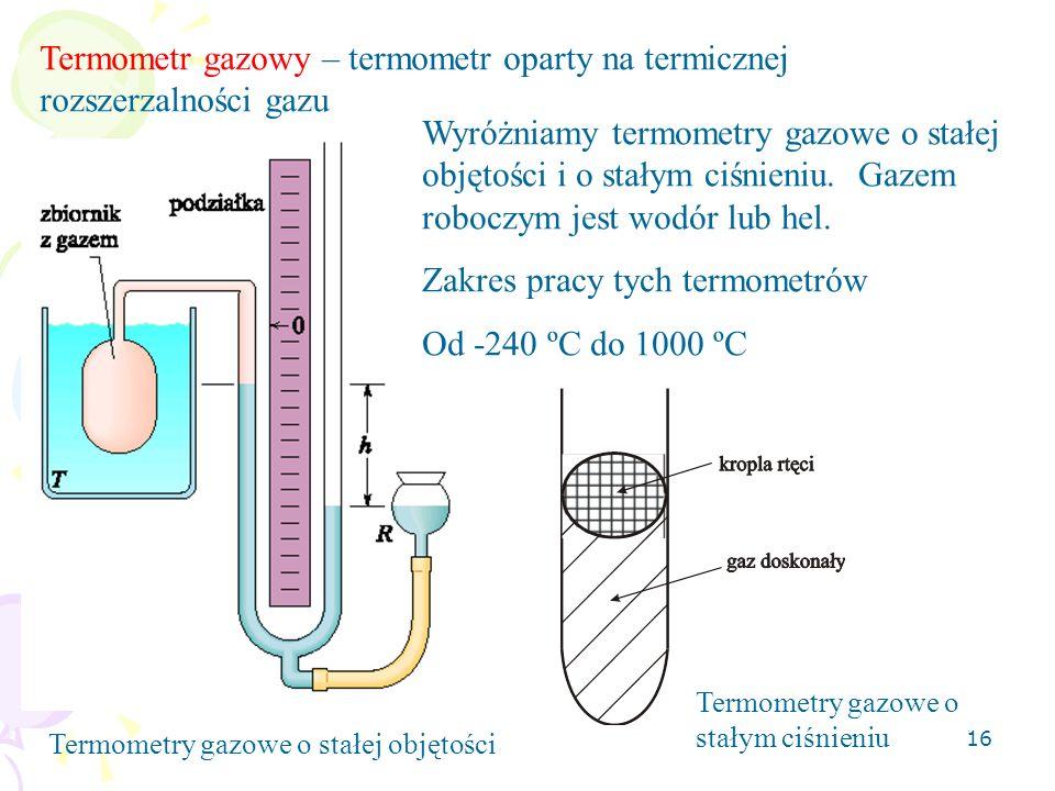 Termometr gazowy – termometr oparty na termicznej rozszerzalności gazu