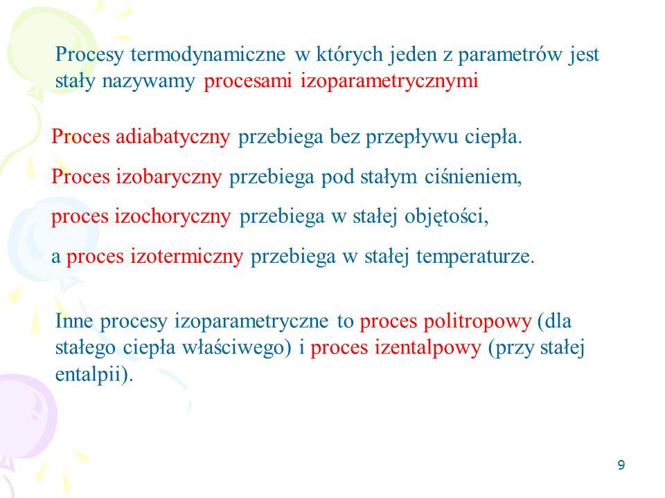Procesy termodynamiczne w których jeden z parametrów jest stały nazywamy procesami izoparametrycznymi