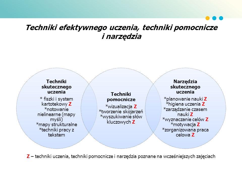 Techniki efektywnego uczenia, techniki pomocnicze i narzędzia