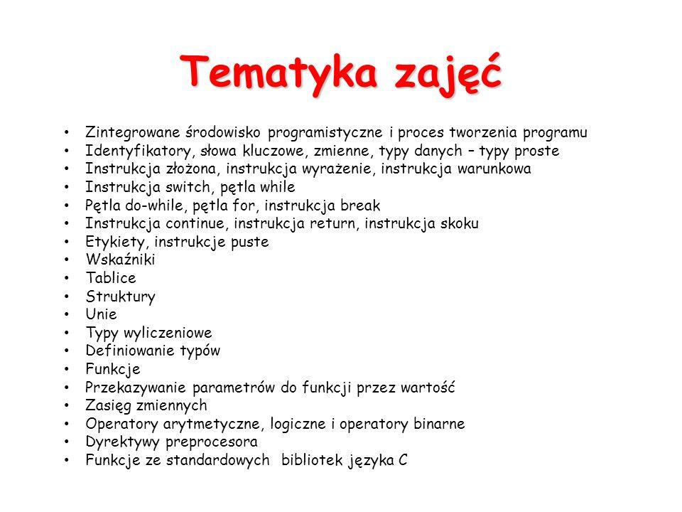 Tematyka zajęć Zintegrowane środowisko programistyczne i proces tworzenia programu.