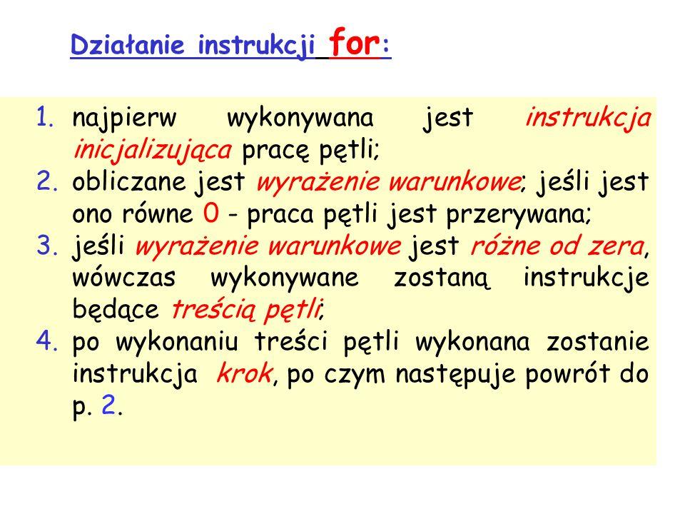 Działanie instrukcji for: