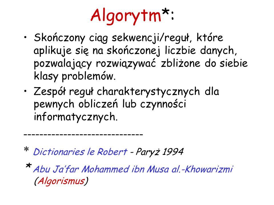 Algorytm*: ------------------------------