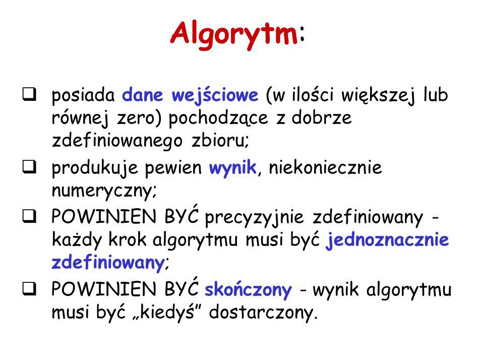 Algorytm: posiada dane wejściowe (w ilości większej lub równej zero) pochodzące z dobrze zdefiniowanego zbioru;