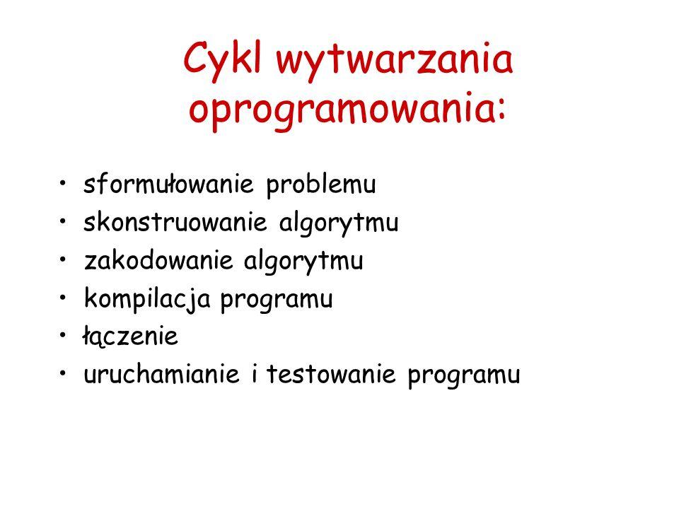 Cykl wytwarzania oprogramowania: