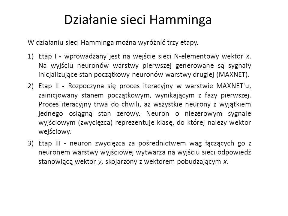 Działanie sieci Hamminga
