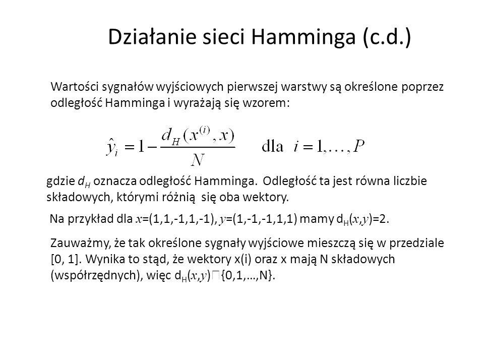 Działanie sieci Hamminga (c.d.)