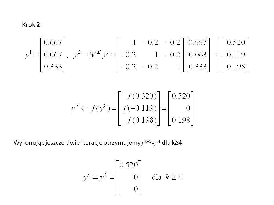 Krok 2: Wykonując jeszcze dwie iteracje otrzymujemy yk+1=y4 dla k≥4