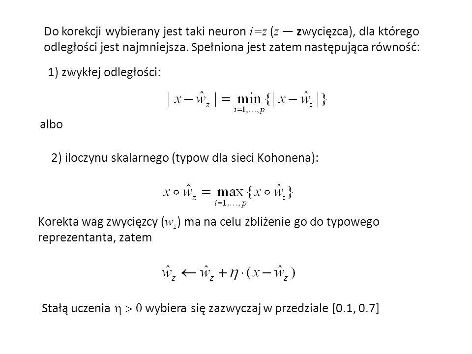 Do korekcji wybierany jest taki neuron i=z (z — zwycięzca), dla którego