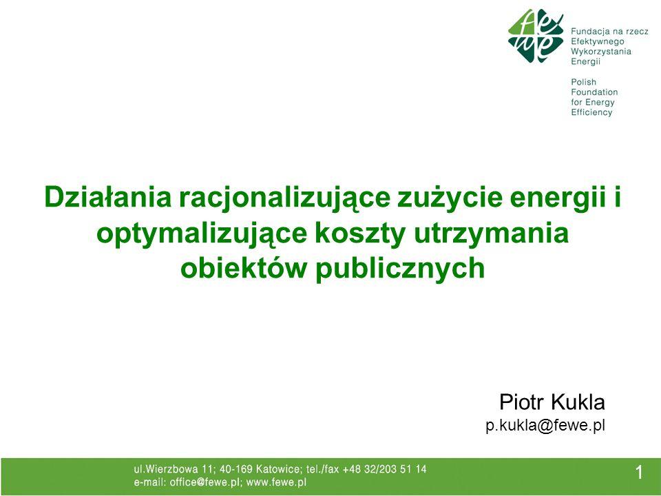 Działania racjonalizujące zużycie energii i