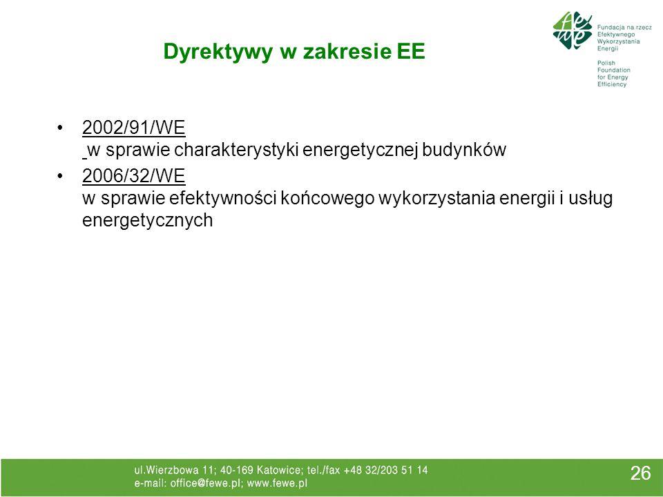 Dyrektywy w zakresie EE