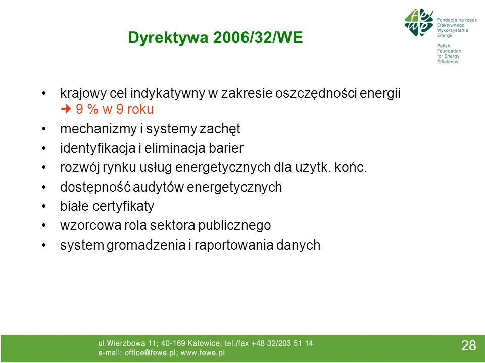 Dyrektywa 2006/32/WE krajowy cel indykatywny w zakresie oszczędności energii  9 % w 9 roku. mechanizmy i systemy zachęt.