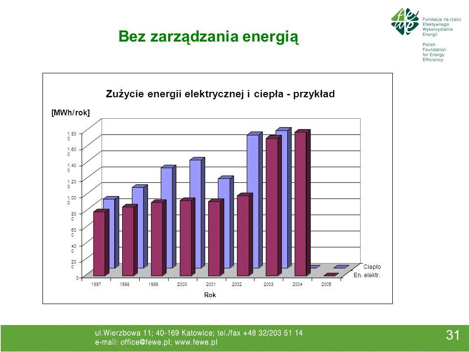 Bez zarządzania energią