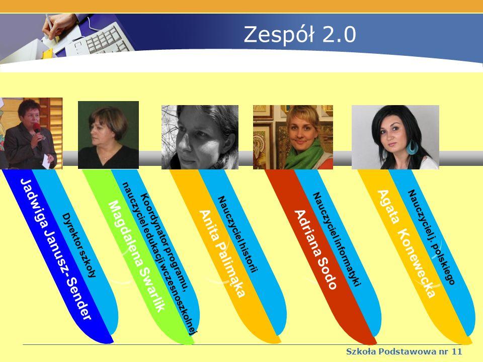 Zespół 2.0 Jadwiga Janusz- Sender Magdalena Swarlik Anita Palimąka