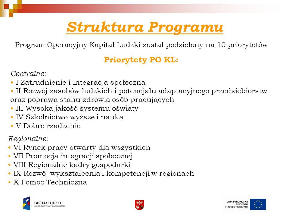 Struktura Programu Priorytety PO KL: