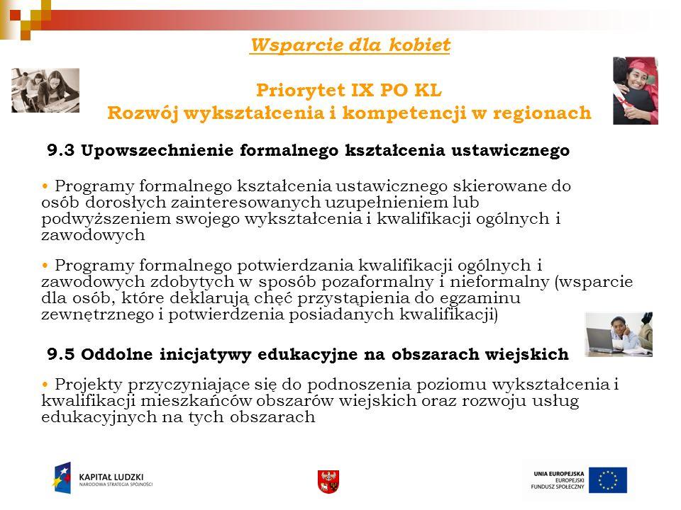 Wsparcie dla kobiet Priorytet IX PO KL Rozwój wykształcenia i kompetencji w regionach