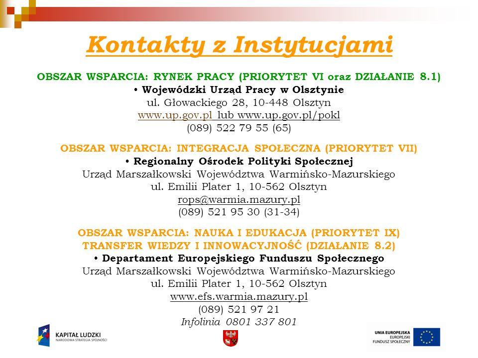 Kontakty z Instytucjami