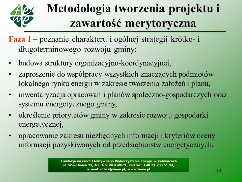 Metodologia tworzenia projektu i zawartość merytoryczna