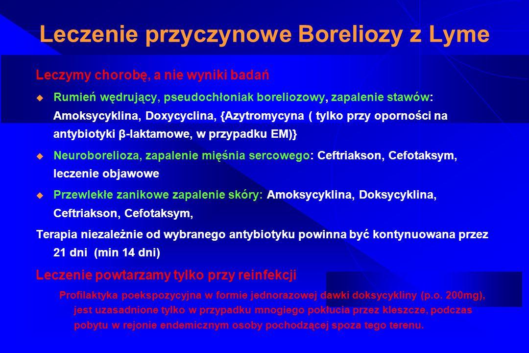 Leczenie przyczynowe Boreliozy z Lyme