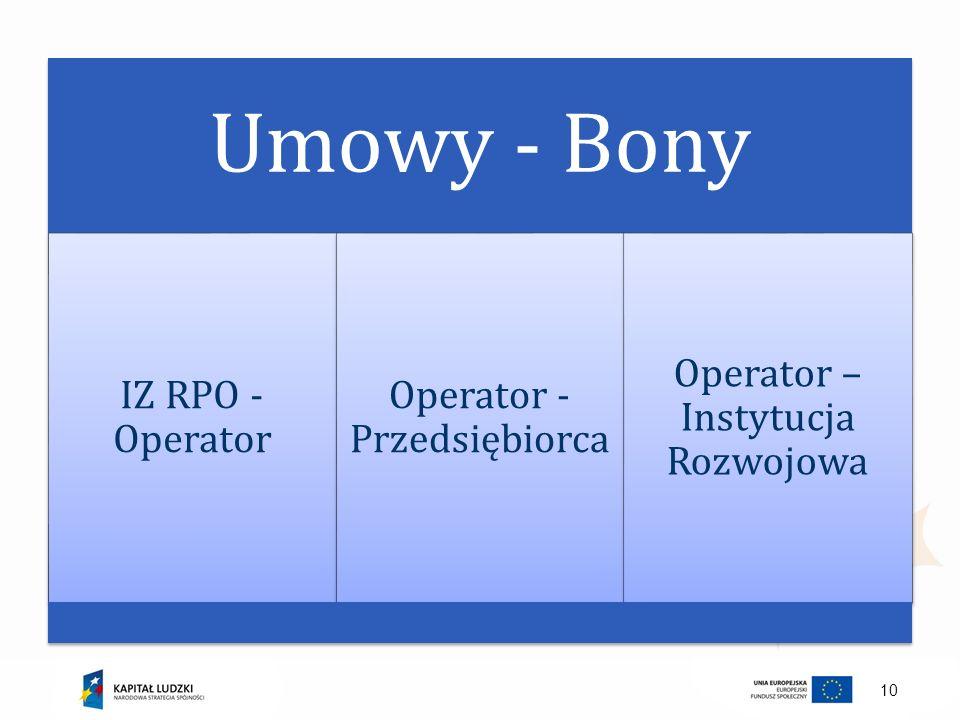 Operator - Przedsiębiorca Operator – Instytucja Rozwojowa