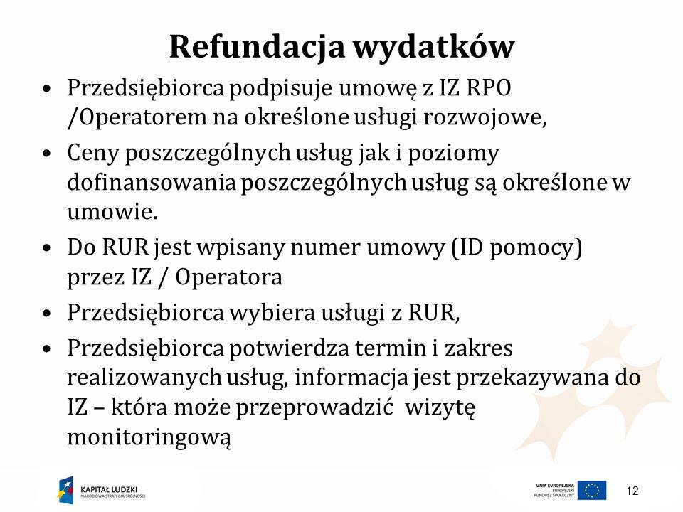 Refundacja wydatków Przedsiębiorca podpisuje umowę z IZ RPO /Operatorem na określone usługi rozwojowe,