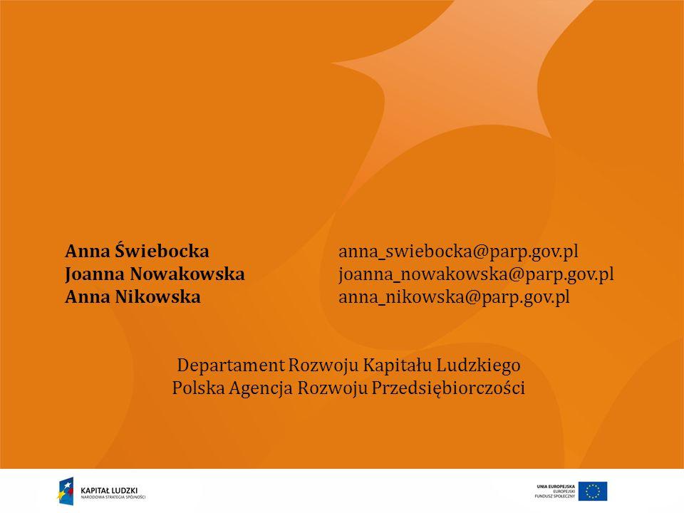 Anna Świebocka anna_swiebocka@parp.gov.pl