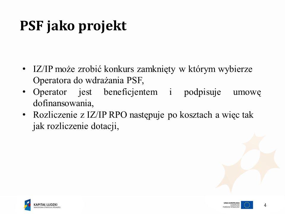PSF jako projekt IZ/IP może zrobić konkurs zamknięty w którym wybierze Operatora do wdrażania PSF,