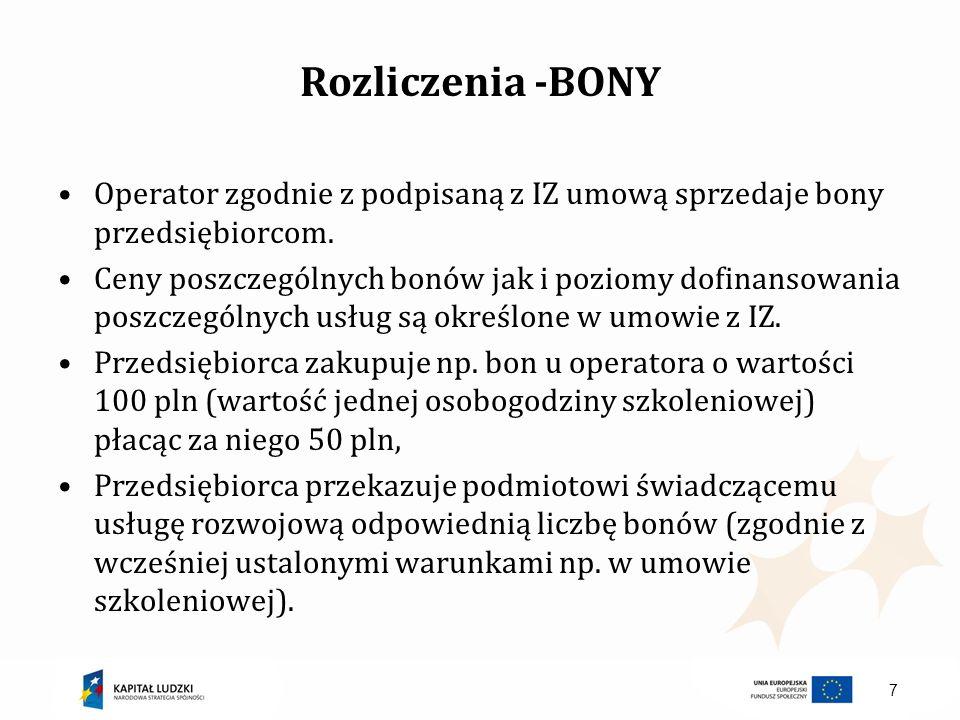 Rozliczenia -BONY Operator zgodnie z podpisaną z IZ umową sprzedaje bony przedsiębiorcom.