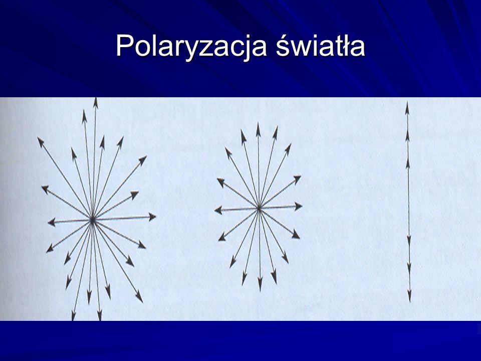 Polaryzacja światła
