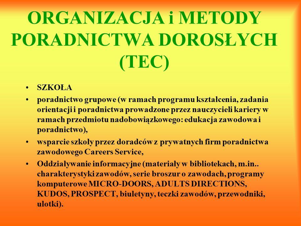 ORGANIZACJA i METODY PORADNICTWA DOROSŁYCH (TEC)