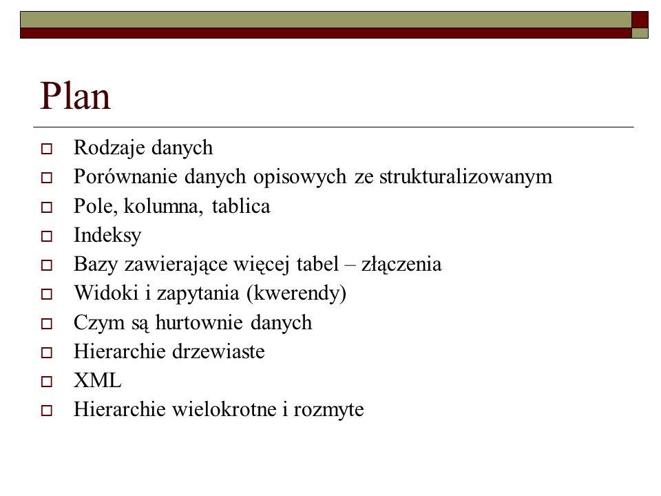 Plan Rodzaje danych Porównanie danych opisowych ze strukturalizowanym