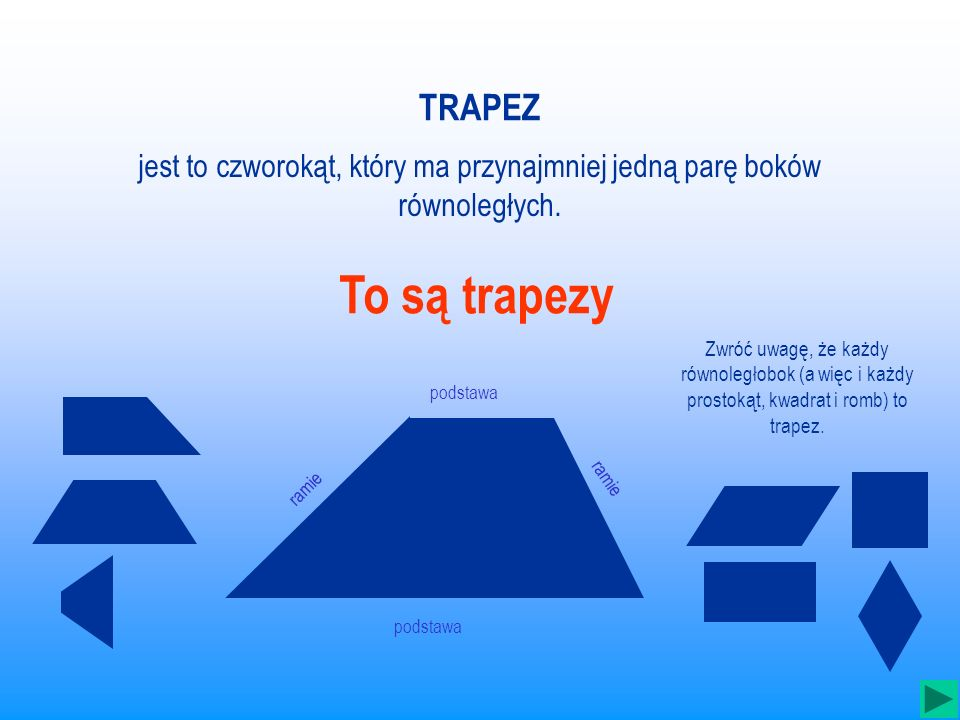 TRAPEZ jest to czworokąt, który ma przynajmniej jedną parę boków równoległych. To są trapezy.