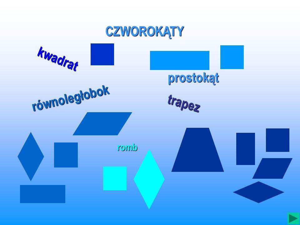 CZWOROKĄTY kwadrat prostokąt równoległobok trapez romb