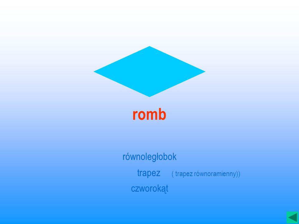 trapez ( trapez równoramienny))